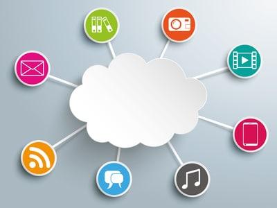 Clouds Onlinespeicher