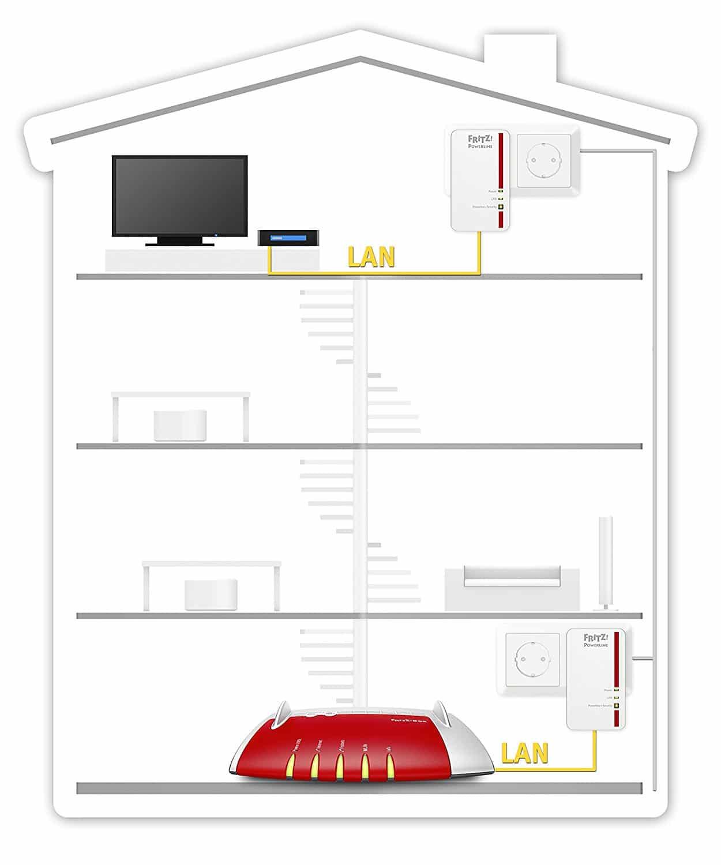 clevere elektroinstallation und haustechnik deine hilfe und infoseite. Black Bedroom Furniture Sets. Home Design Ideas