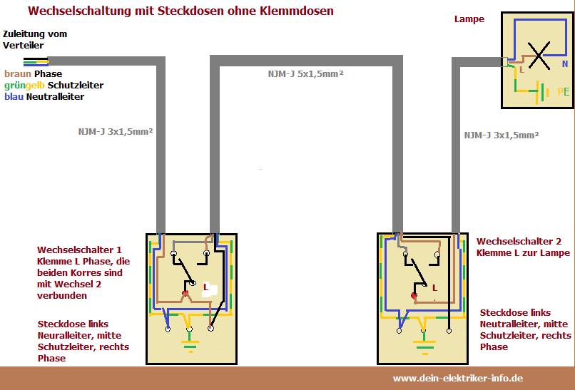 Wechselschaltung mit Steckdosen verkabeln und anschließen