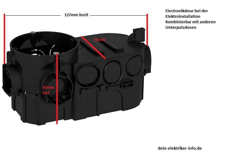 Gut gemocht Unterputzdose bei der Elektroinstallation - verschiedene Ausführungen NO62