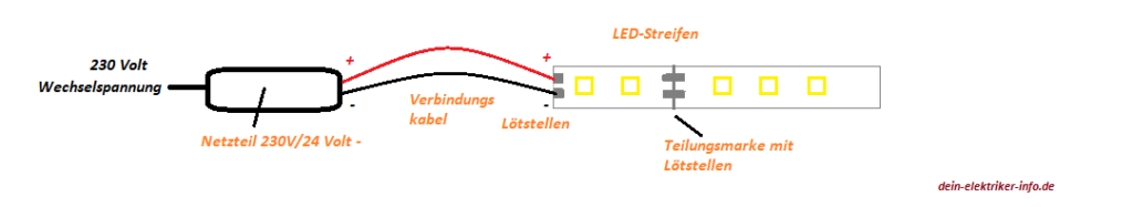 LED-Lichter-Band