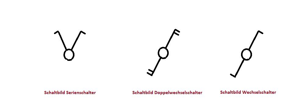 Doppelwechselschalter